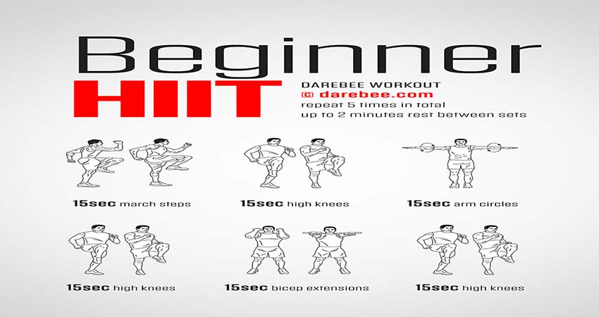 Simple Body Fitness That You Do At Home